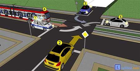 vozilo sa prvenstvom prolaza - policija